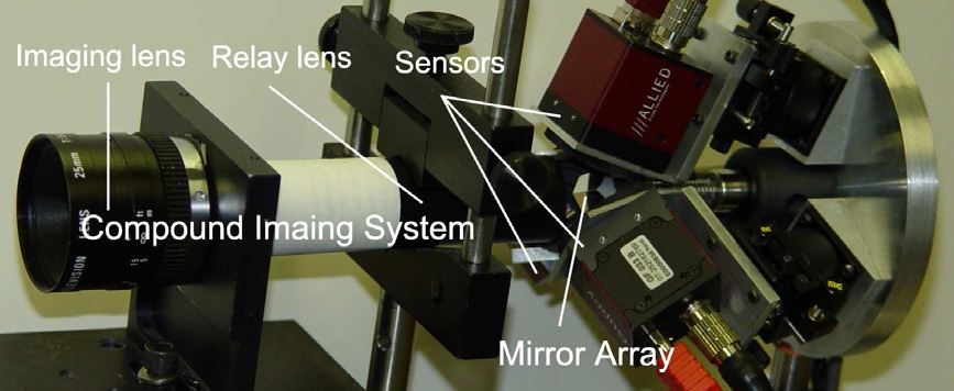 Accessible Aperture for Computational Imaging