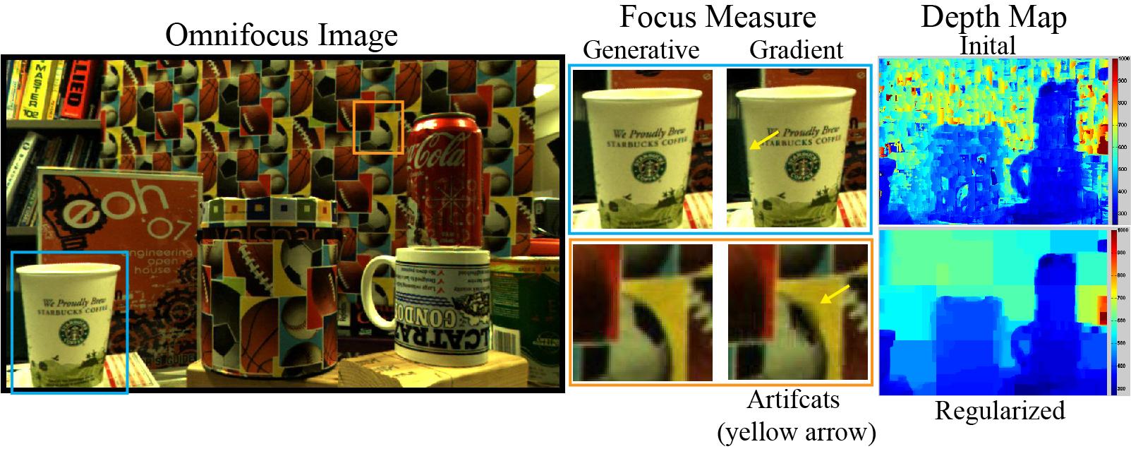 Omnifocus Imaging