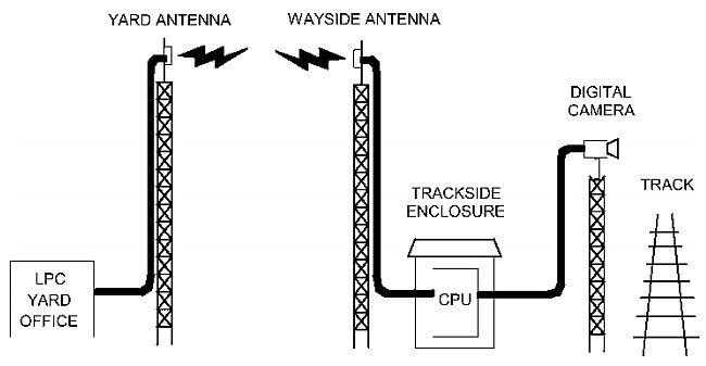 Intermodal Loading Efficiency Analysis